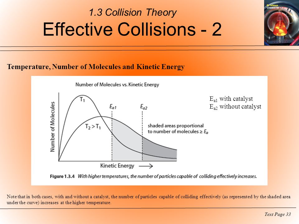 1.3 Collision Theory Effective Collisions - 2