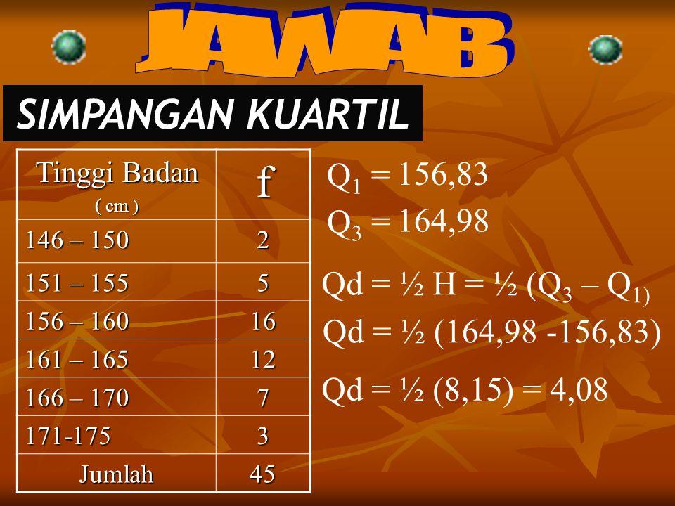 f SIMPANGAN KUARTIL JAWAB Q1 = 156,83 Q3 = 164,98