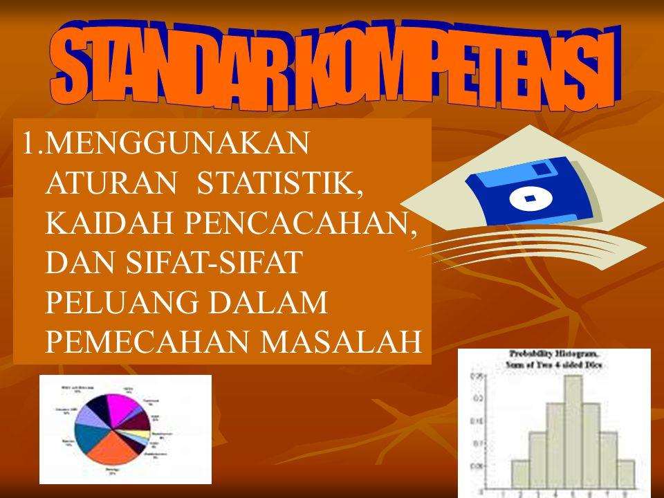STANDAR KOMPETENSI MENGGUNAKAN ATURAN STATISTIK, KAIDAH PENCACAHAN, DAN SIFAT-SIFAT PELUANG DALAM PEMECAHAN MASALAH.