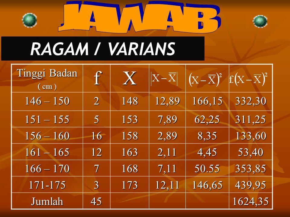f X RAGAM / VARIANS JAWAB Tinggi Badan 146 – 150 2 148 12,89 166,15
