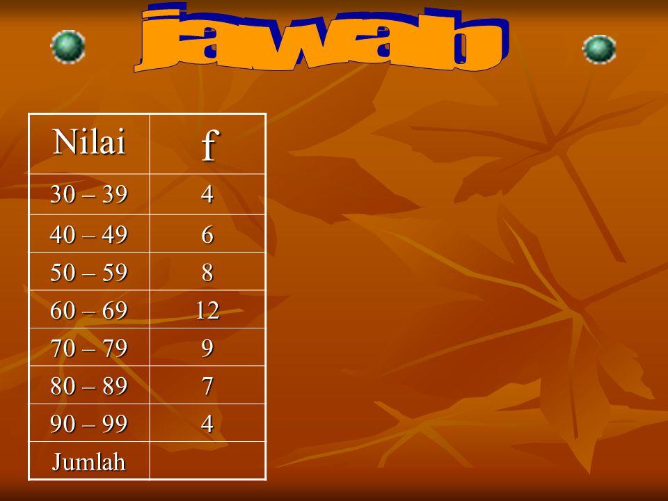 jawab Nilai f 30 – 39 4 40 – 49 6 50 – 59 8 60 – 69 12 70 – 79 9 80 – 89 7 90 – 99 Jumlah