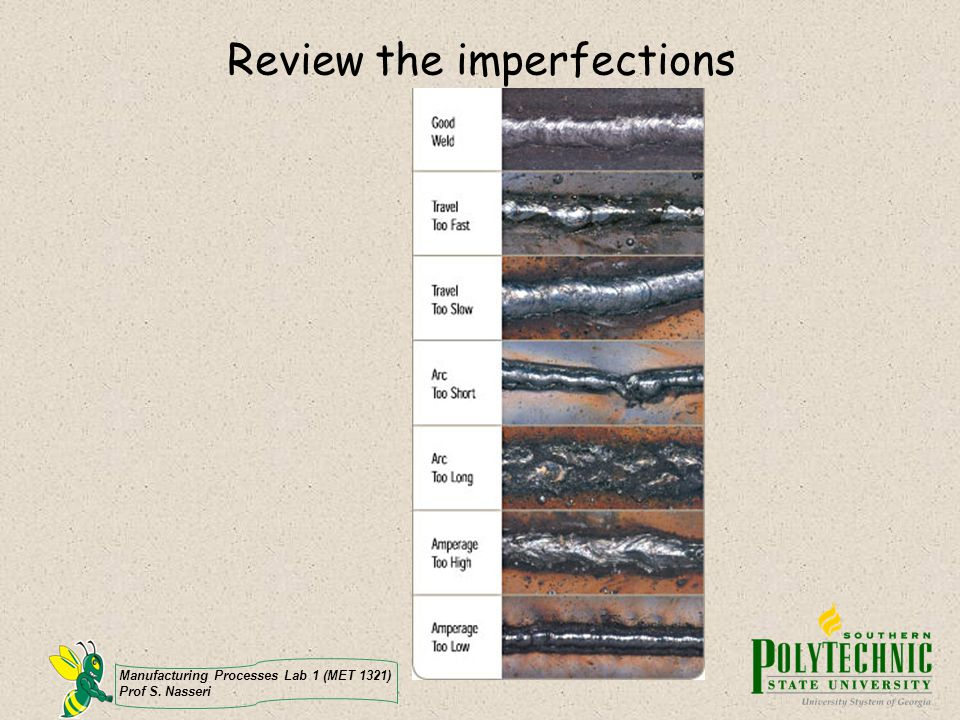 Review the imperfections
