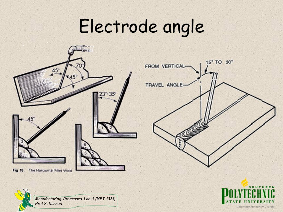 Electrode angle Manufacturing Processes Lab 1 (MET 1321)