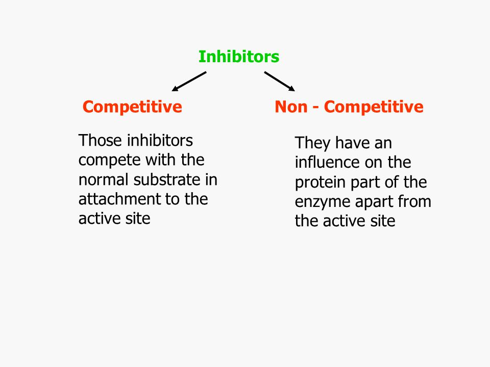 Inhibitors Competitive. Non - Competitive. Those inhibitors compete with the normal substrate in attachment to the active site.