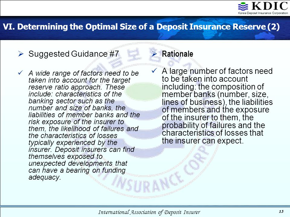 VI. Determining the Optimal Size of a Deposit Insurance Reserve (2)