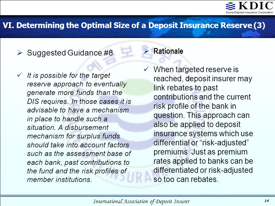 VI. Determining the Optimal Size of a Deposit Insurance Reserve (3)