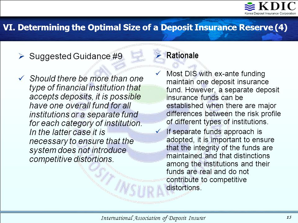 VI. Determining the Optimal Size of a Deposit Insurance Reserve (4)