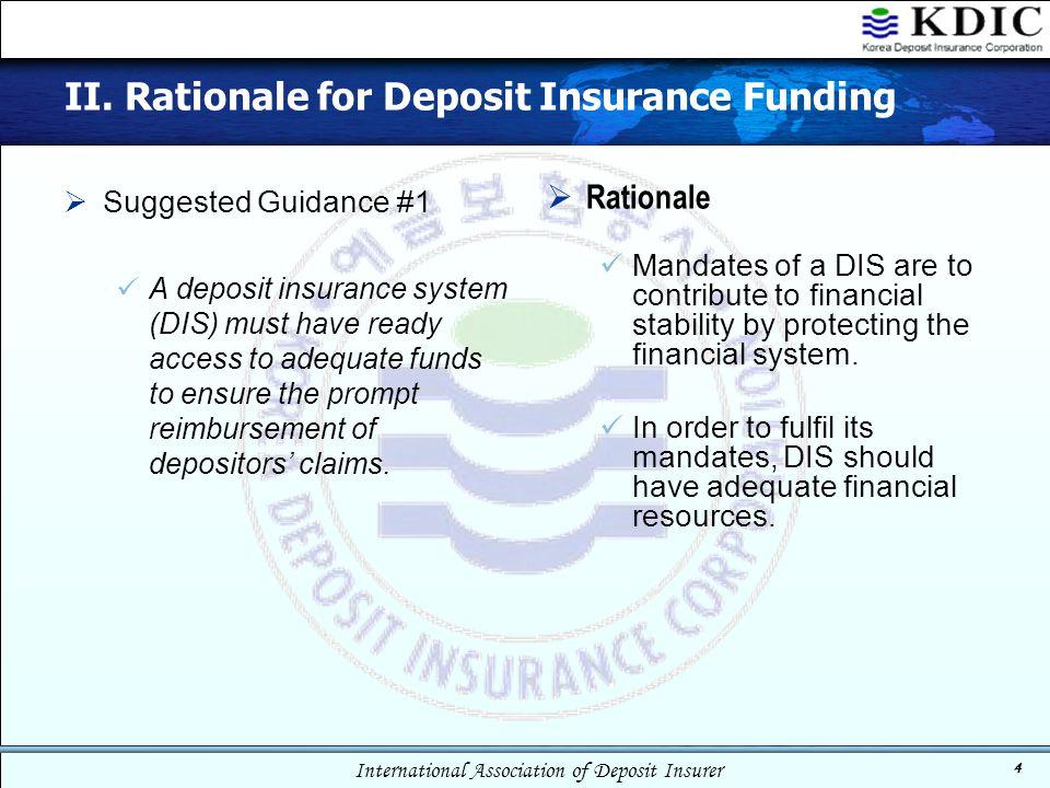 II. Rationale for Deposit Insurance Funding