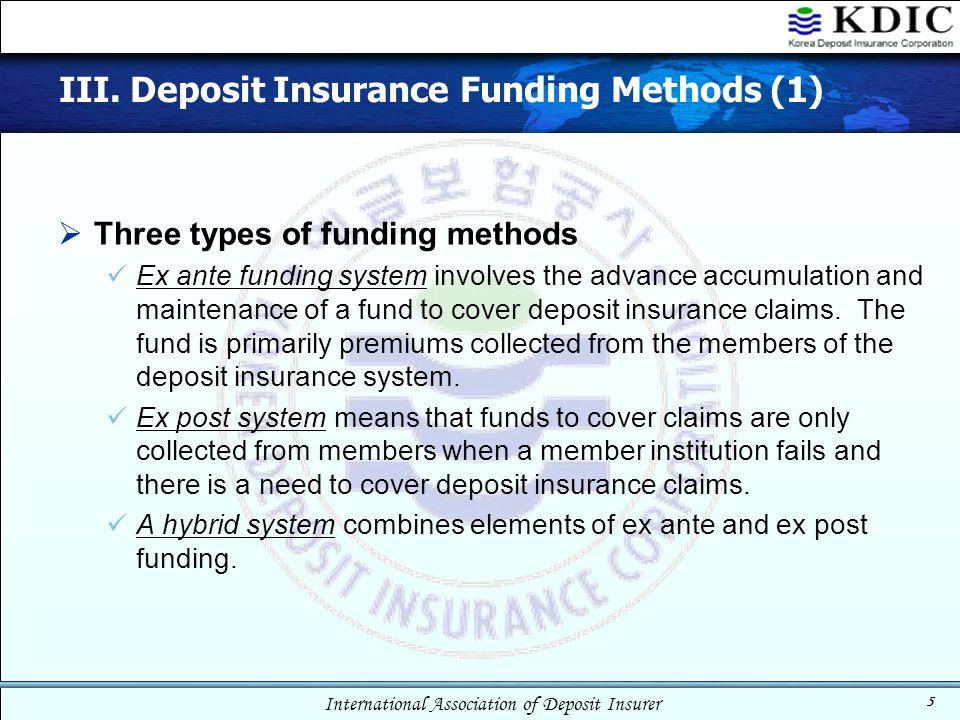 III. Deposit Insurance Funding Methods (1)