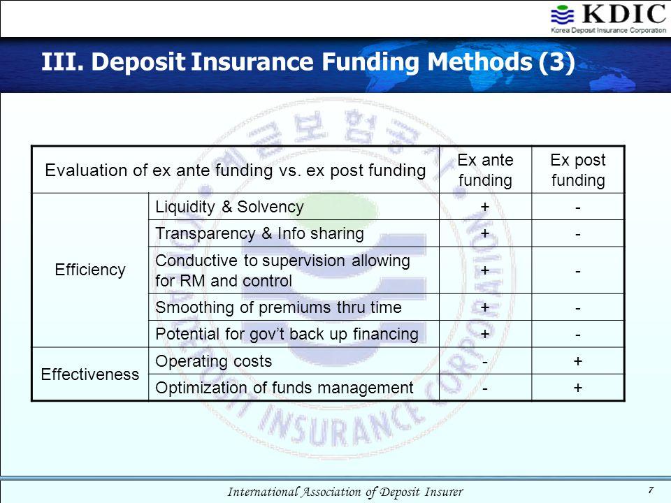 III. Deposit Insurance Funding Methods (3)