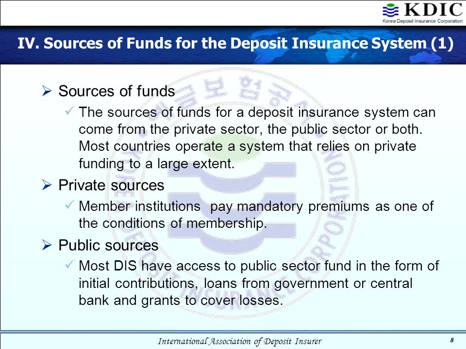 IV. Sources of Funds for the Deposit Insurance System (1)