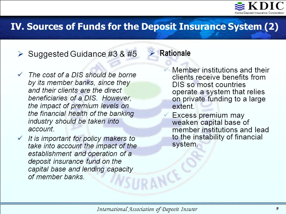 IV. Sources of Funds for the Deposit Insurance System (2)