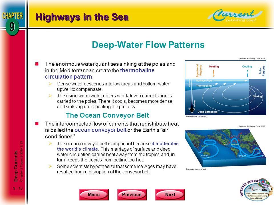 Deep-Water Flow Patterns