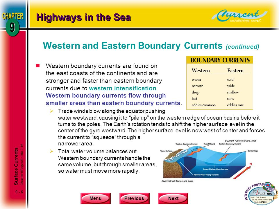 Western and Eastern Boundary Currents (continued)