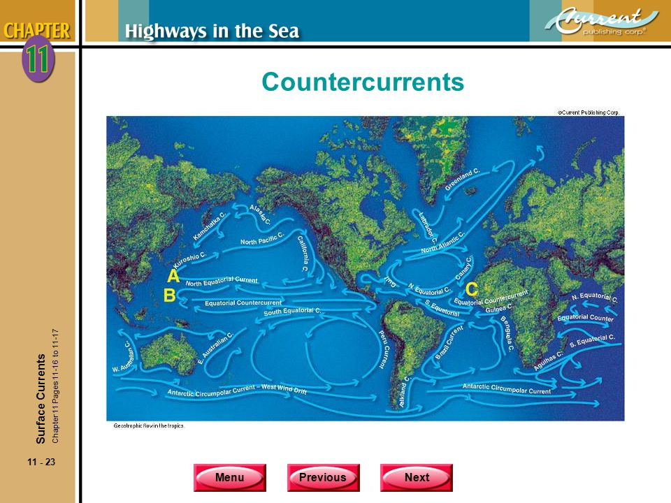 Countercurrents Surface Currents Chapter 11 Pages 11-16 to 11-17