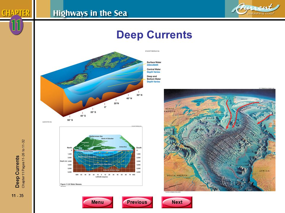 Studying Ocean Currents - ppt video online download