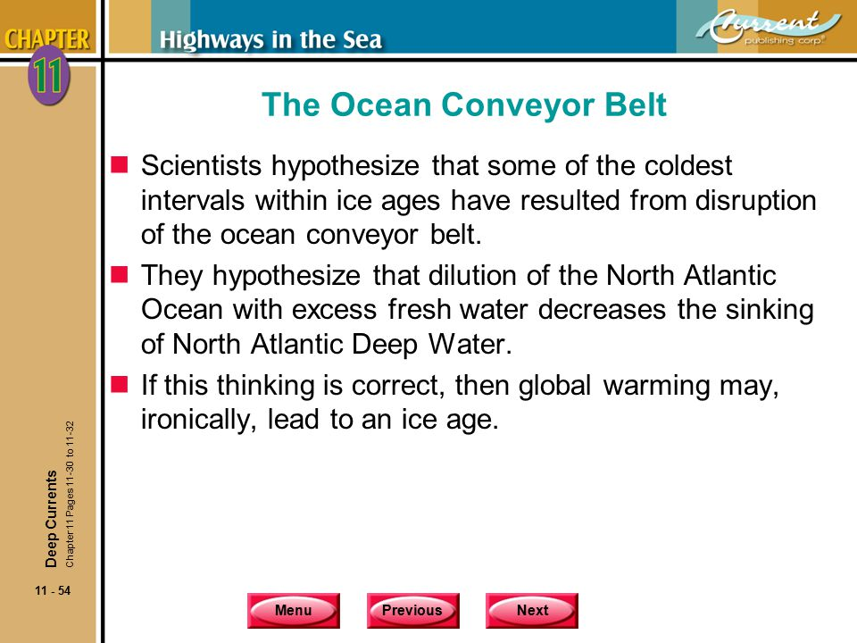 effect of ocean conveyor belt on global climate The ocean conveyor belt transports heat throughout earth's oceans and controls earth's climate patterns the foundation for earth's global climate systems is the electromagnetic radiation from the sun cause and effect, scale, proportion and quantity.