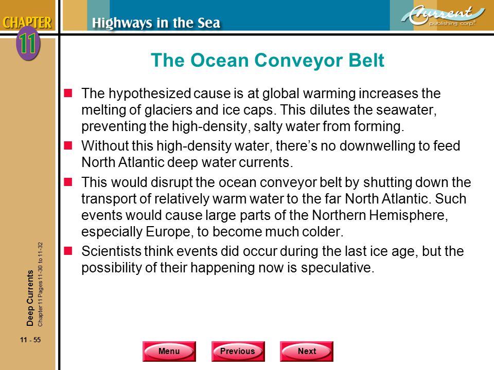 The Ocean Conveyor Belt