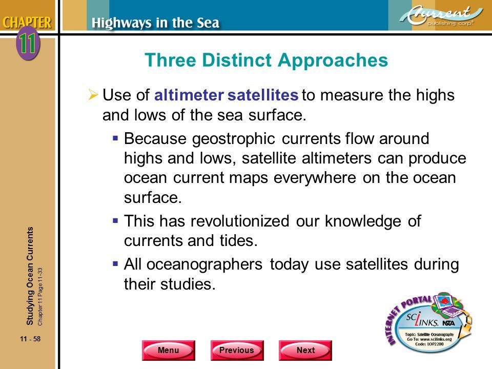 Three Distinct Approaches