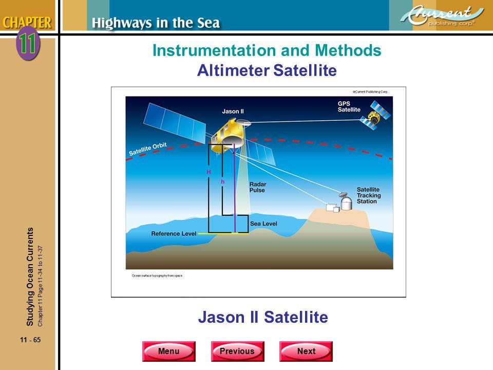 Instrumentation and Methods Altimeter Satellite