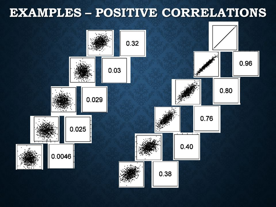 Examples – Positive Correlations