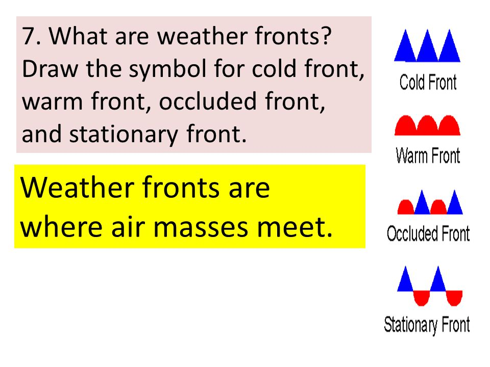 Weather fronts are where air masses meet.
