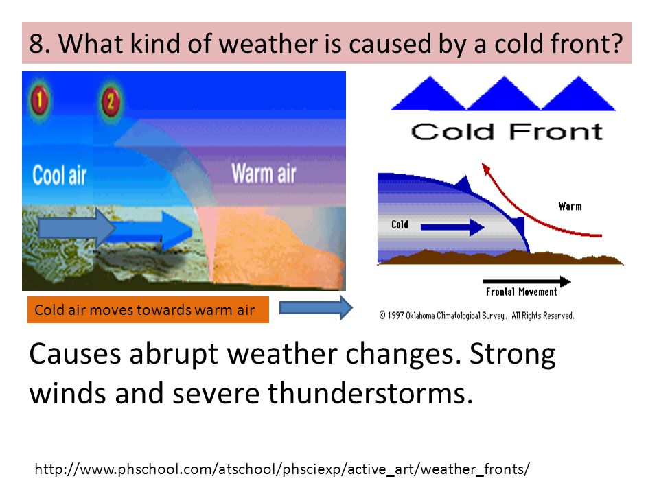 Causes abrupt weather changes. Strong winds and severe thunderstorms.