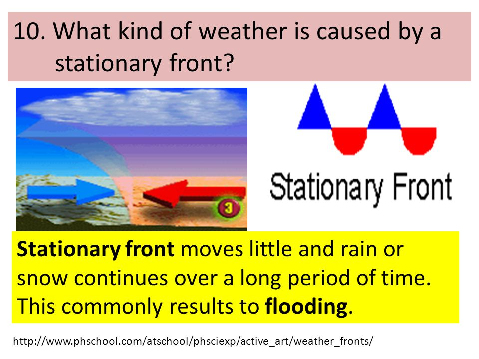 10. What kind of weather is caused by a stationary front