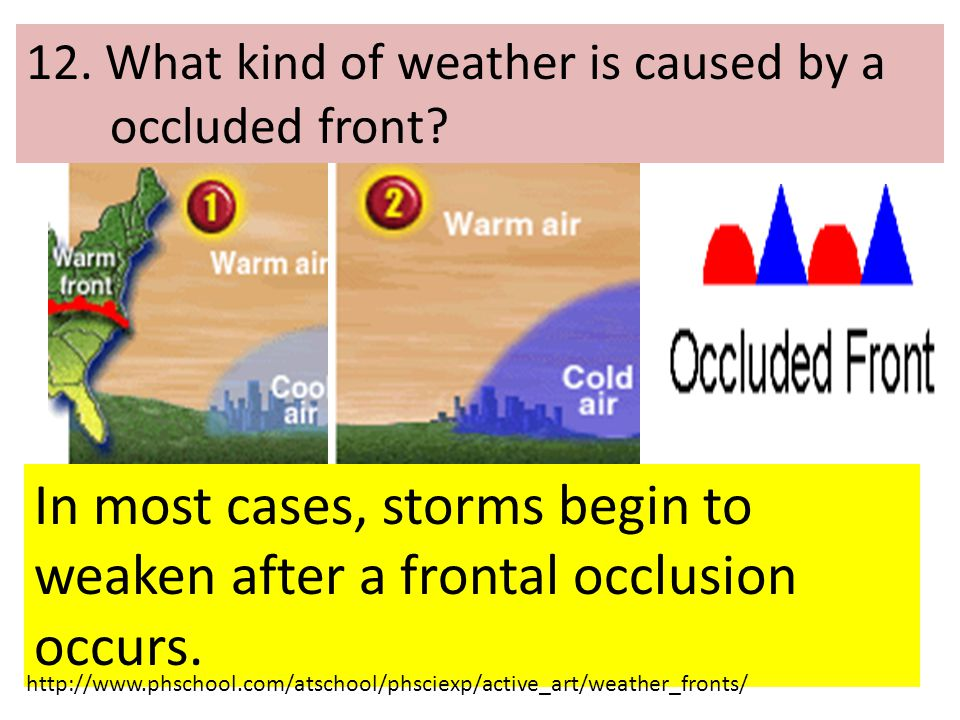 12. What kind of weather is caused by a