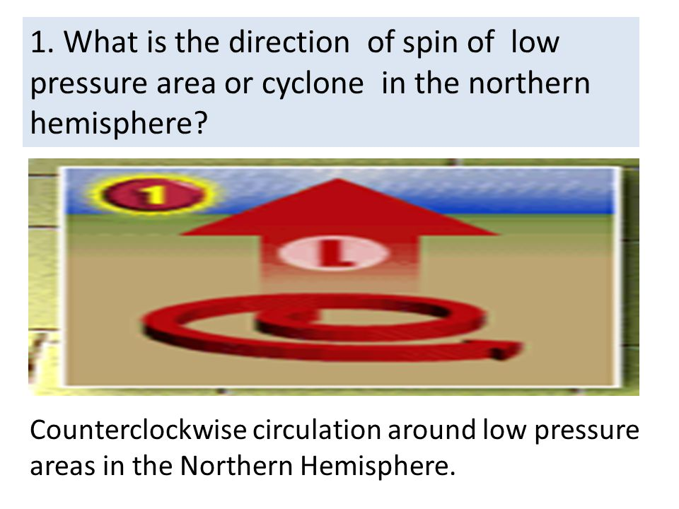 1. What is the direction of spin of low pressure area or cyclone in the northern hemisphere