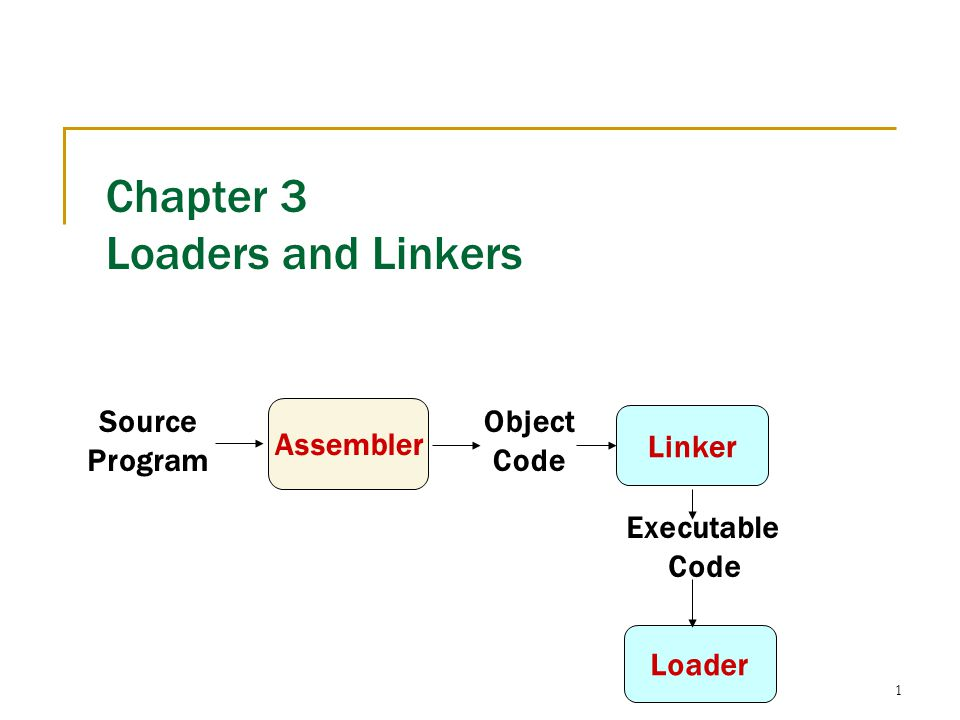 1 chapter 3 loaders and linkers source program assembler object.
