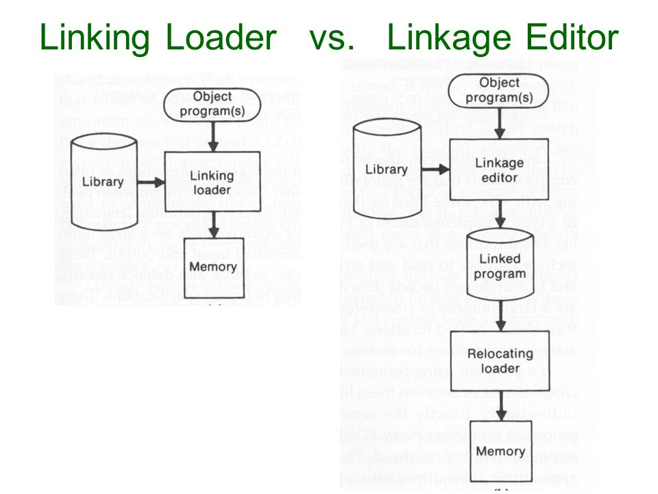 Linking Loader vs. Linkage Editor