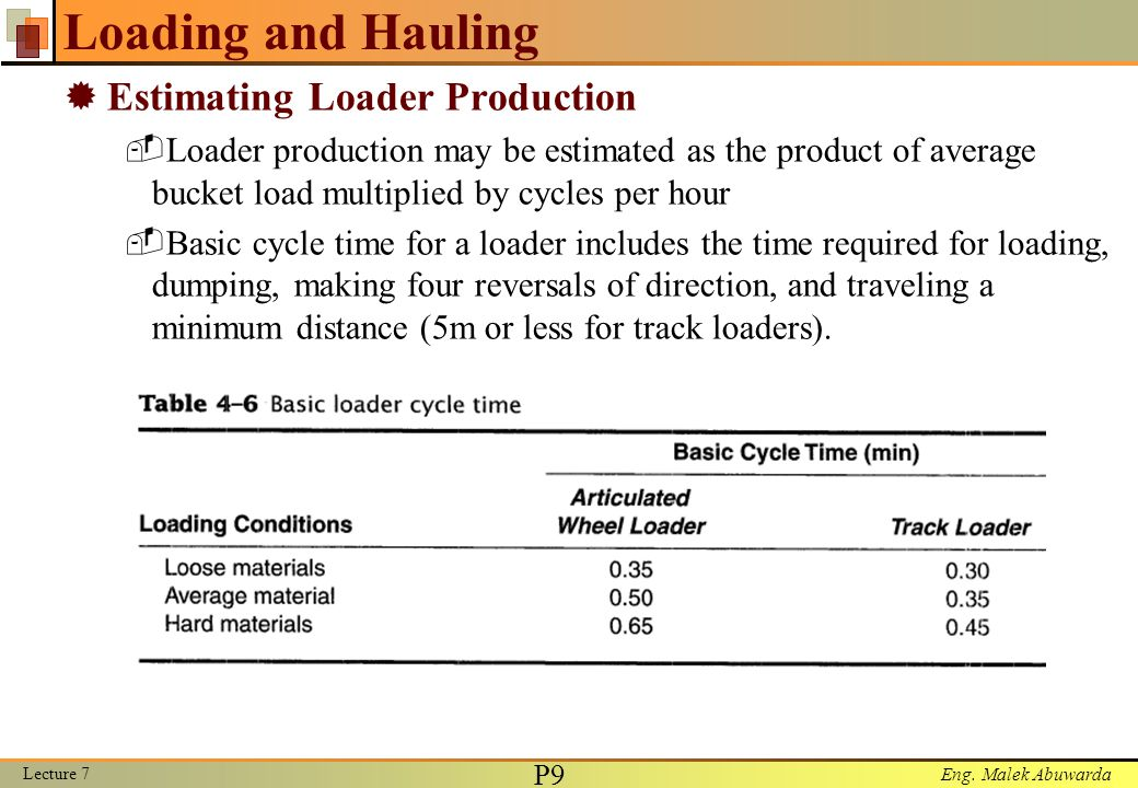 Loading and Hauling Estimating Loader Production
