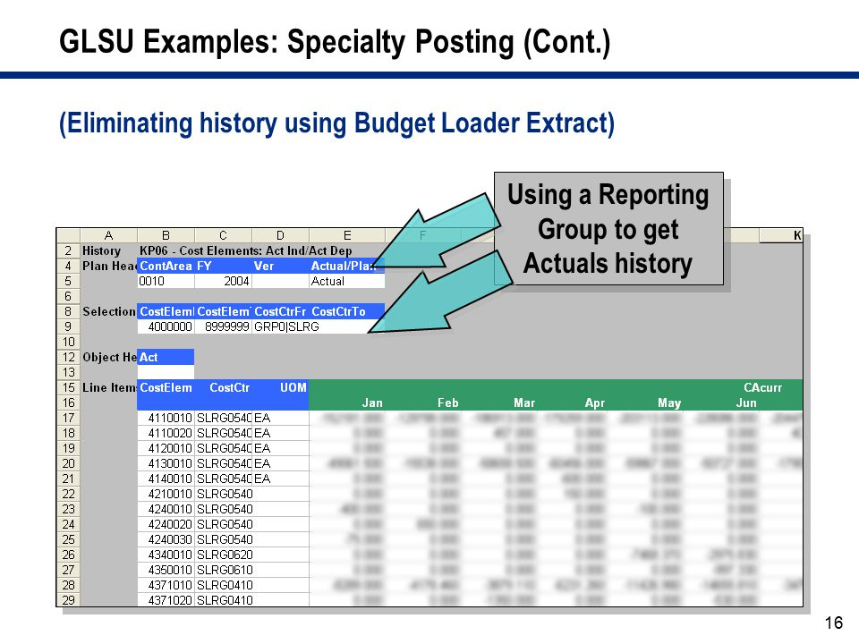 GLSU Examples: Specialty Posting (Cont.)