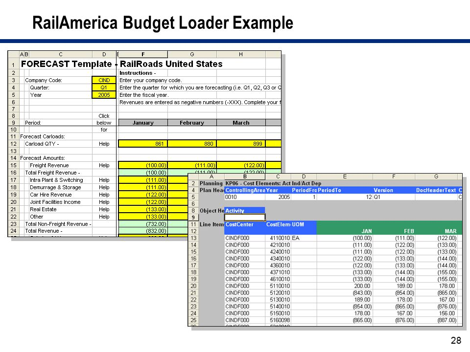 RailAmerica Budget Loader Example