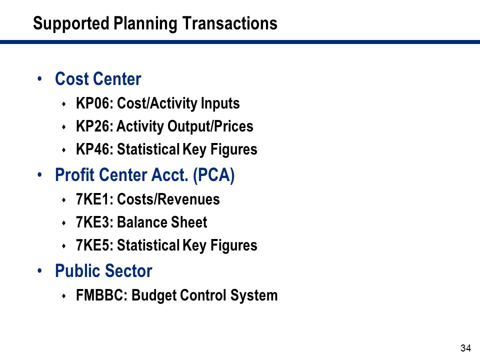 Supported Planning Transactions