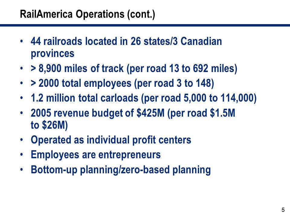 RailAmerica Operations (cont.)