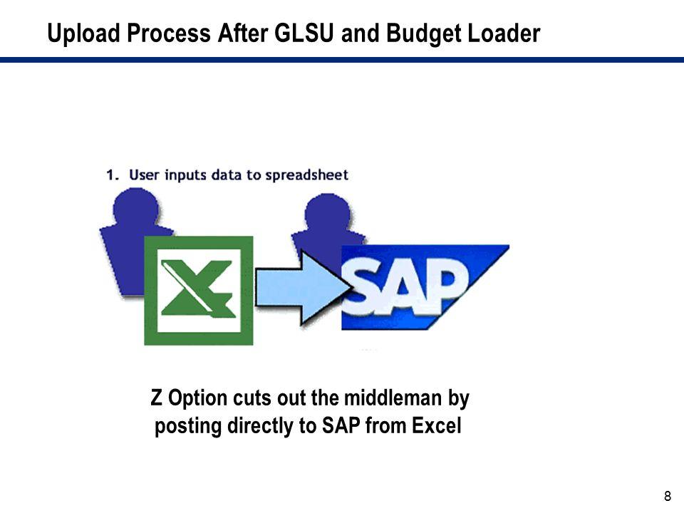 Upload Process After GLSU and Budget Loader