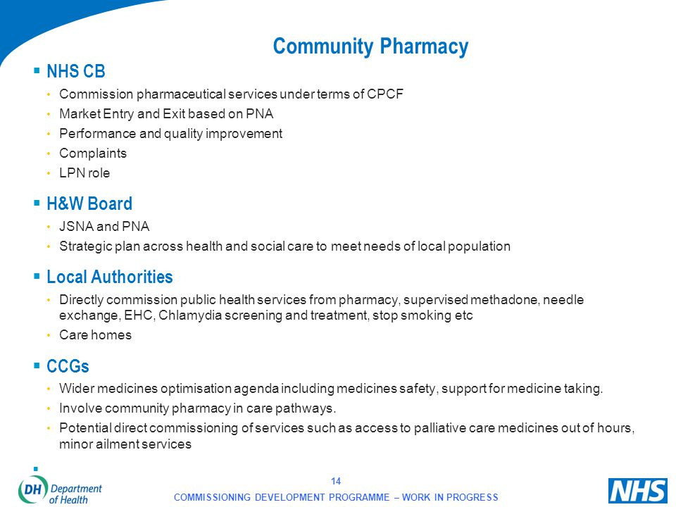 Community Pharmacy NHS CB H&W Board Local Authorities CCGs