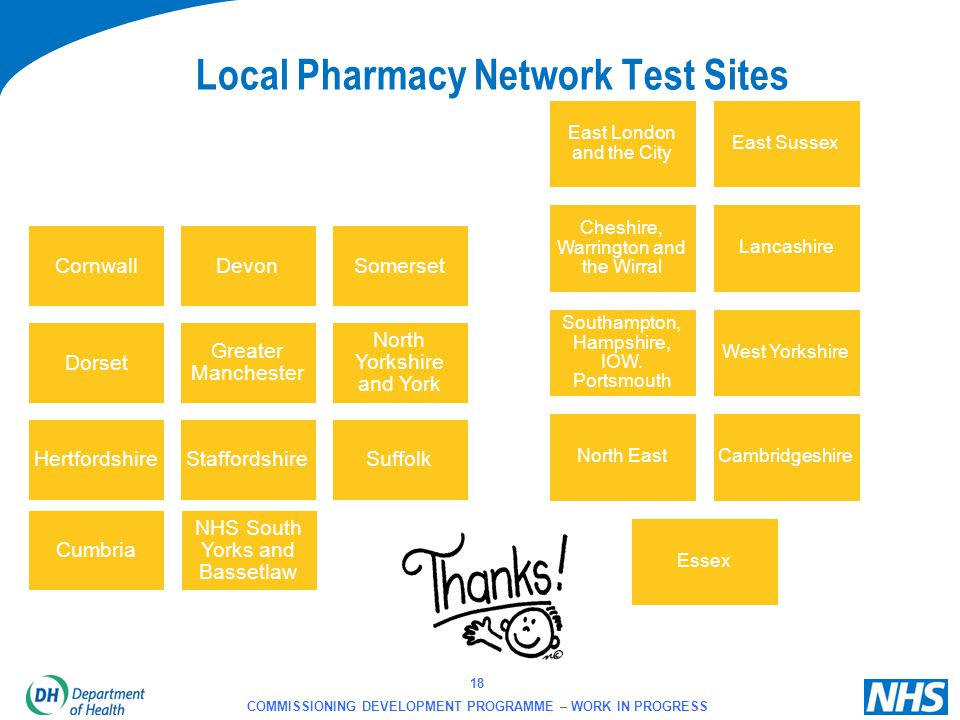 Local Pharmacy Network Test Sites
