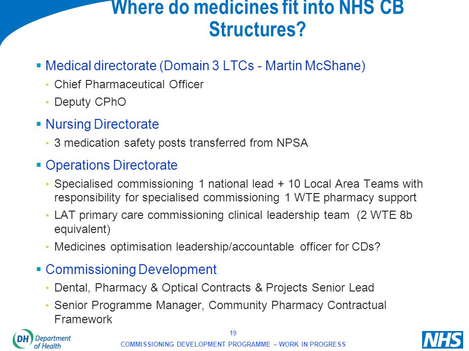 Where do medicines fit into NHS CB Structures