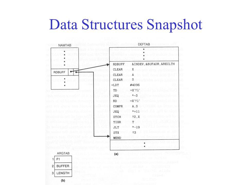 Data Structures Snapshot