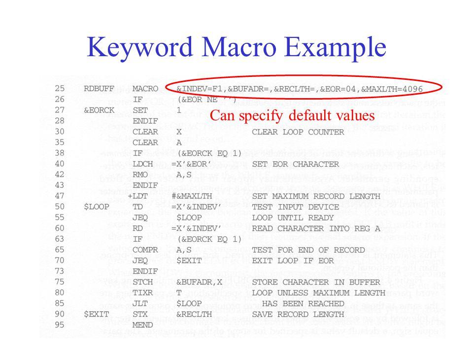 Keyword Macro Example Can specify default values