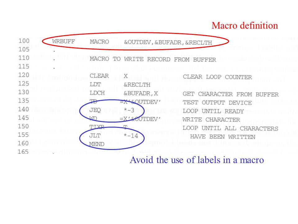 Macro definition Avoid the use of labels in a macro