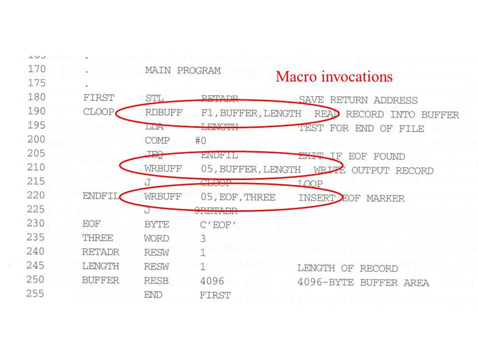 Macro invocations