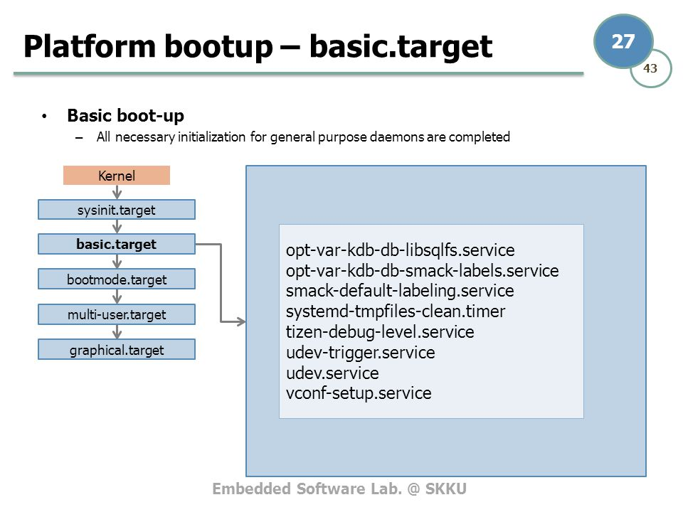 Platform bootup – basic.target