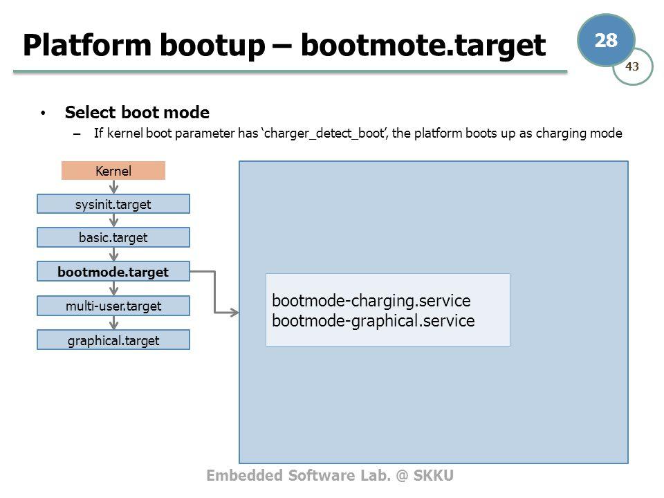 Platform bootup – bootmote.target