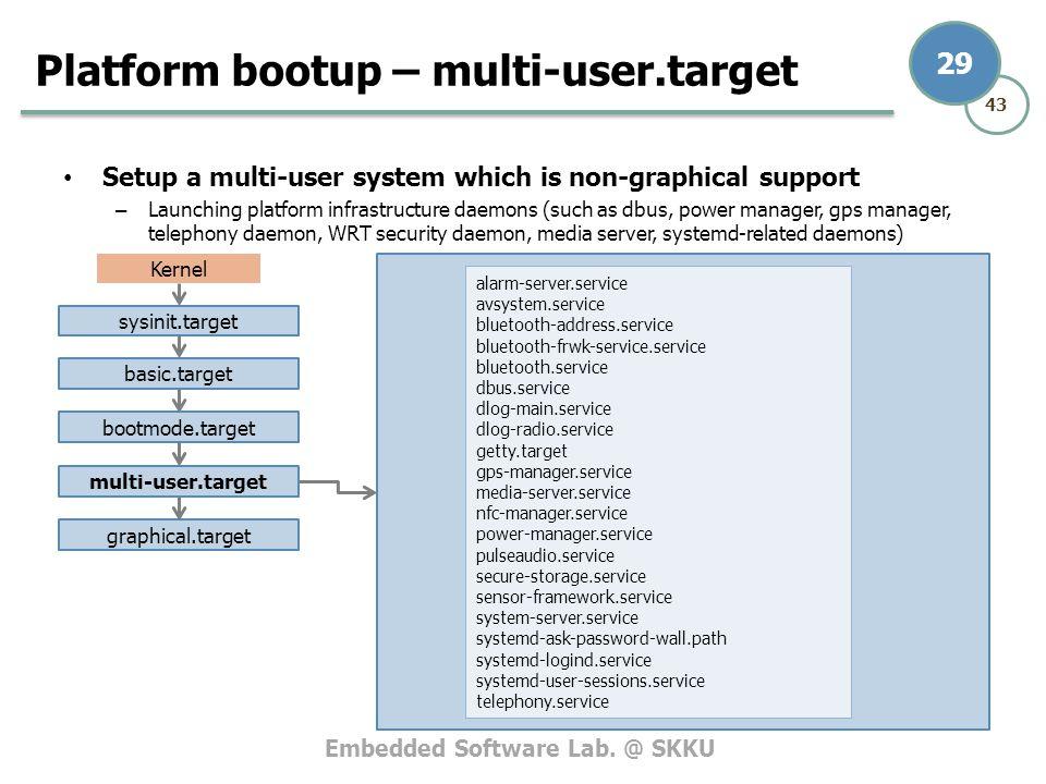 Platform bootup – multi-user.target