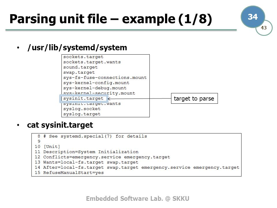 Parsing unit file – example (1/8)