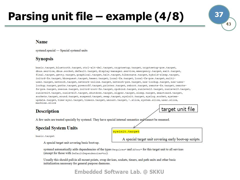 Parsing unit file – example (4/8)